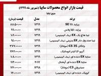 قیمت روز چانگان +جدول