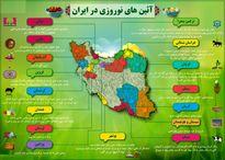آیینهای نوروزی در ایران +اینفوگرافیک