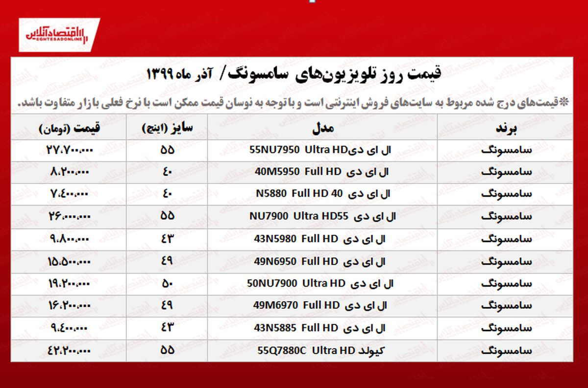 تلویزیون سامسونگ چند؟ +جدول