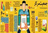 چند میلیون ایرانی شغل دارند؟ +اینفوگرافیک