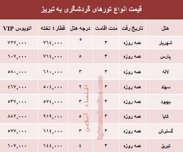 هزینه سفر به تبریز +جدول