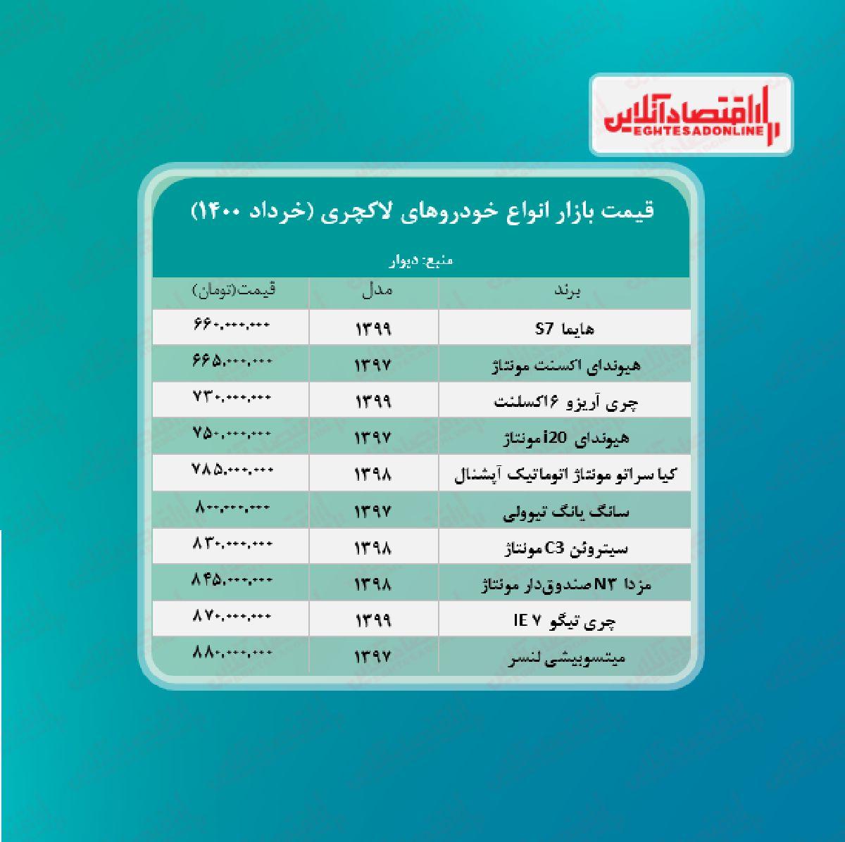 قیمت انواع خودرو لاکچری در تهران + جدول