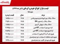 قیمت جدید خودروهای کرهای در تهران +جدول