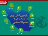 رتبه جهانی ایران در تولید برخی محصولات معدنی