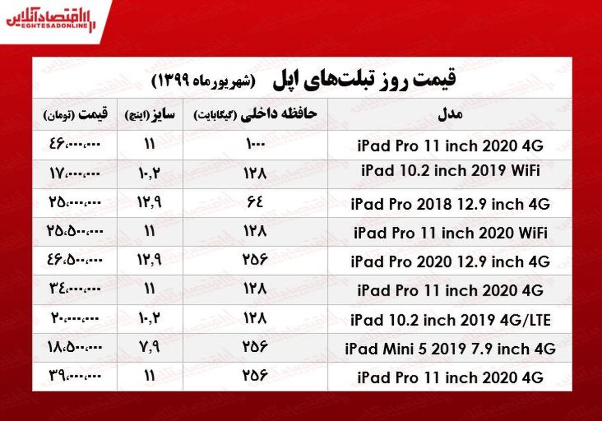 انواع تبلت اپل چند؟ +جدول