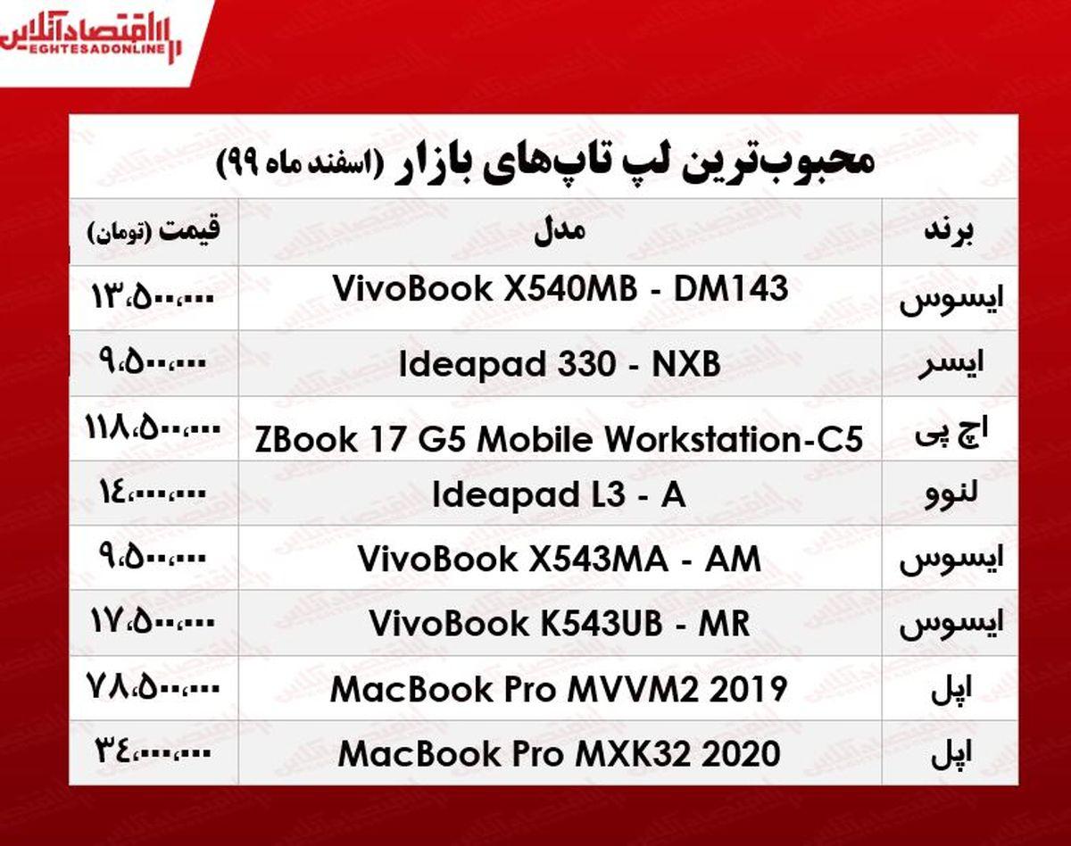قیمت انواع لپ تاپ محبوب در بازار/ ۱۱ اسفند۹۹