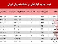قیمت آپارتمان حوالی میدان تجریش +جدول