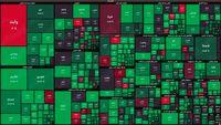 نقشه بورس امروز بر اساس ارزش معاملات/ سبزپوشی بازار در دقایق ابتدایی