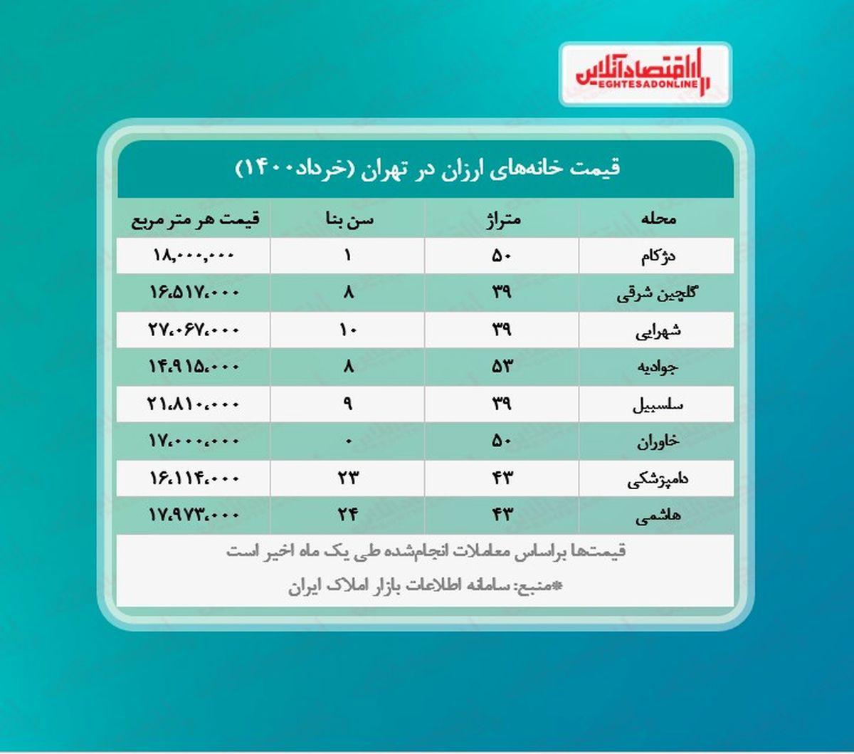 ارزان ترین خانه های تهران چند؟