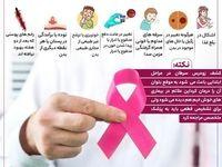 علائمی که خبر از سرطان میدهند