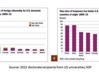 چند درصد دانشجویان خارج از کشور بازمیگردند؟ +اینفوگرافیک