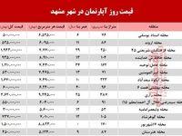 قیمت روز آپارتمان در شهر مقدس مشهد؟ +جدول