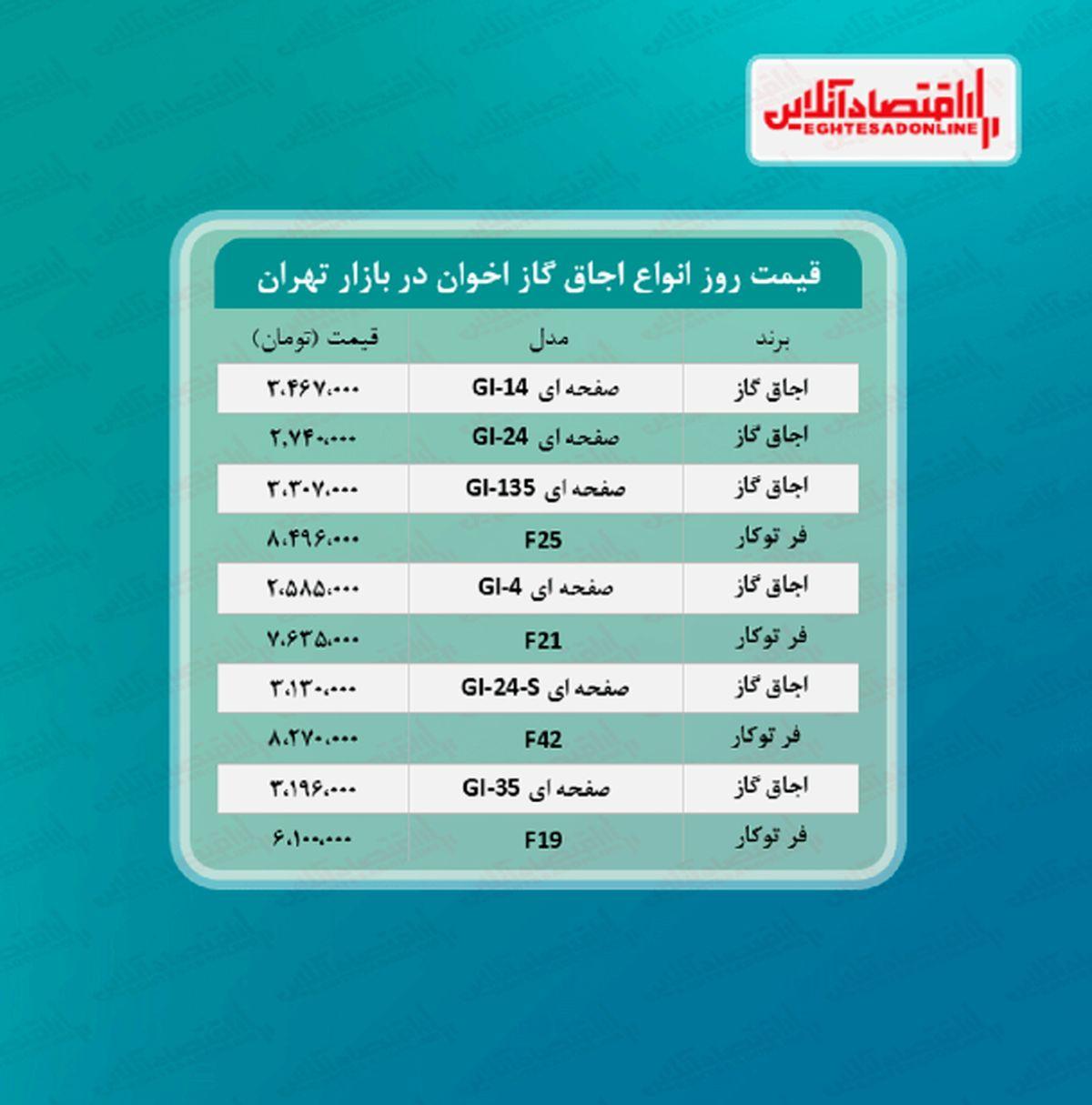قیمت گاز اخوان + جدول