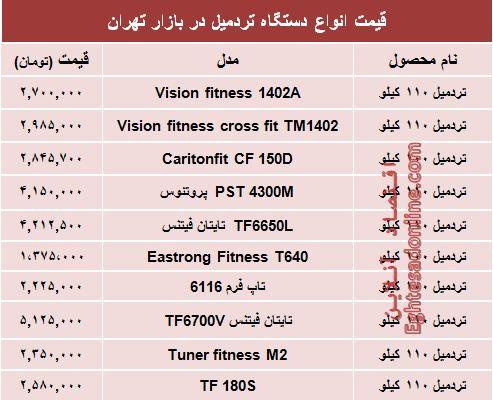 نرخ انواع تردمیل در بازار تهران؟ +جدول