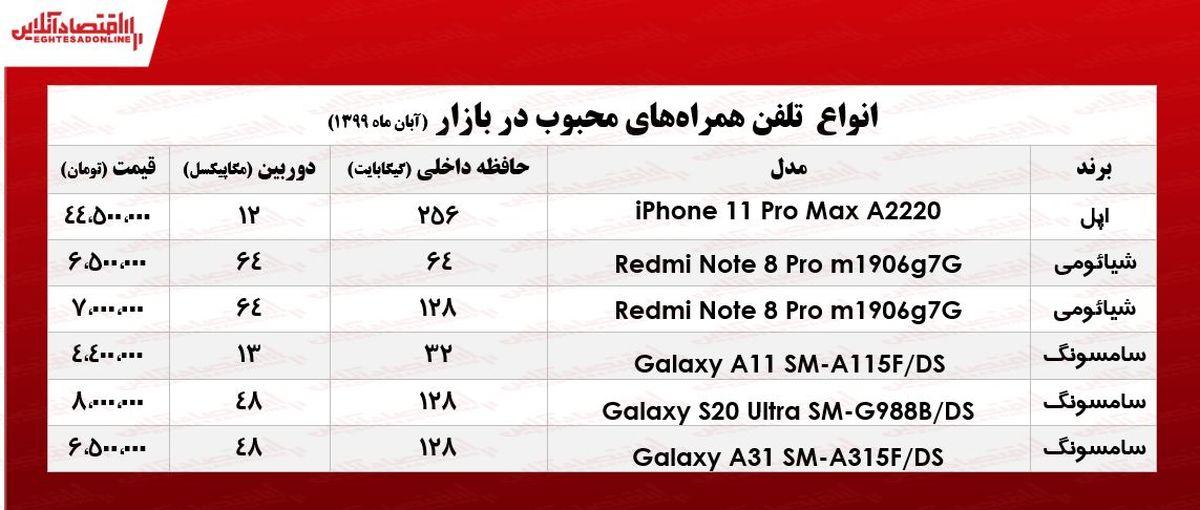محبوبترین موبایلهای بازار چند؟ +جدول
