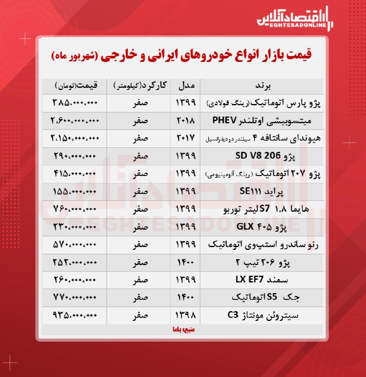 قیمت خودرو امروز ۱۴۰۰/۶/۲۱
