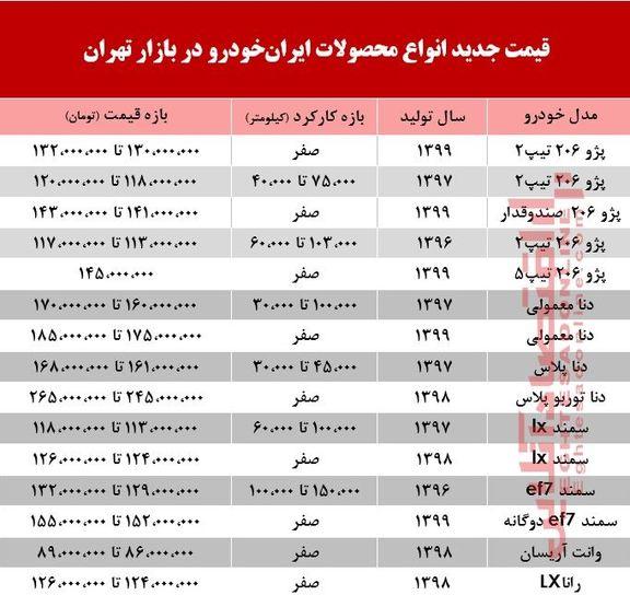 قیمت محصولات ایرانخودرو به کجا رسید؟ +جدول