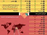 کشورهایی با بیشترین و کمترین فساد +اینفوگرافیک