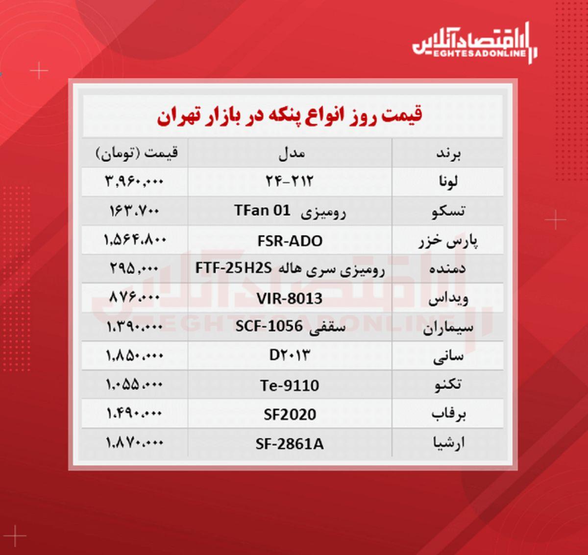 قیمت جدید انواع پنکه (شهریور ۱۴۰۰)