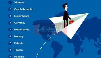 کدام کشورها از نظر شغلی برای مهاجران بهتر است؟