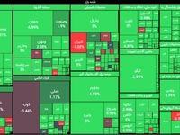 سبز پوشی شاخص با رشد ۱۵ هزار واحدی