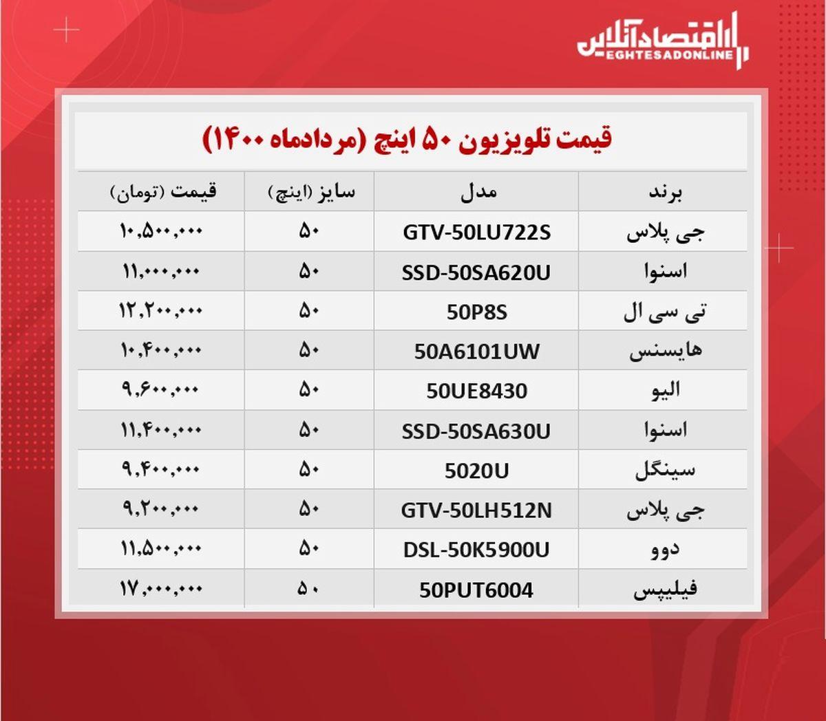 قیمت تلویزیون ۵۰اینچ /۳۰مردادماه