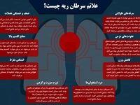 علائم سرطان ریه چیست؟ +اینفوگرافیک