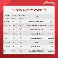 قیمت گوشی (محدوده ۱۵ میلیون تومان/ ۱۴ مهر )