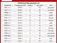 نرخهای عجیب مسکن در قلب تهران!