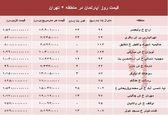 نرخ قطعی آپارتمان در منطقه 4 تهران؟ +جدول