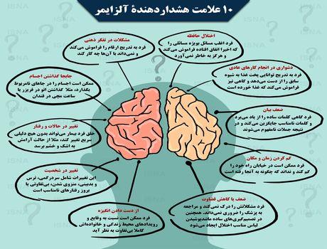 هشداردهندهترین علائم آلزایمر
