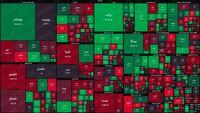 نقشه بورس امروز بر اساس ارزش معاملات/ سرخپوشی بیش از ۲۸۰نماد