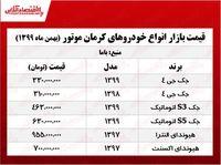 جدیدترین قیمت محصولات کرمان موتور +جدول