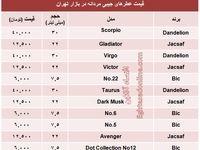 قیمت عطرهای جیبی مردانه؟ +جدول