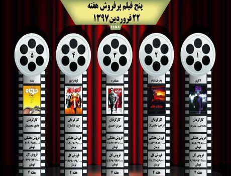 پنج فیلم پرفروش این هفته +اینفوگرافیک