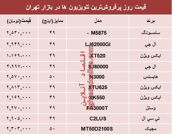 نرخ پرفروشترین انواع تلویزیونها در بازار تهران؟ +جدول