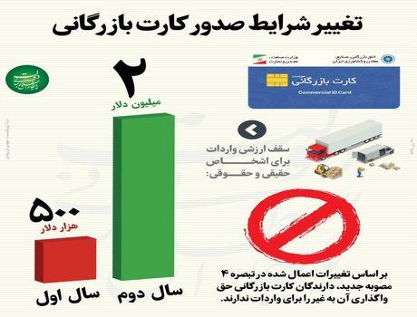 تغییر شرایط صدور کارت بازرگانی +اینفوگرافیک