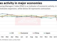 افول فعالیتهای خدماتی در اقتصادهای بزرگ