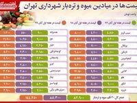 جدول قیمت انواع میوهها در میادین میوه و ترهبار در سه بازه زمانی