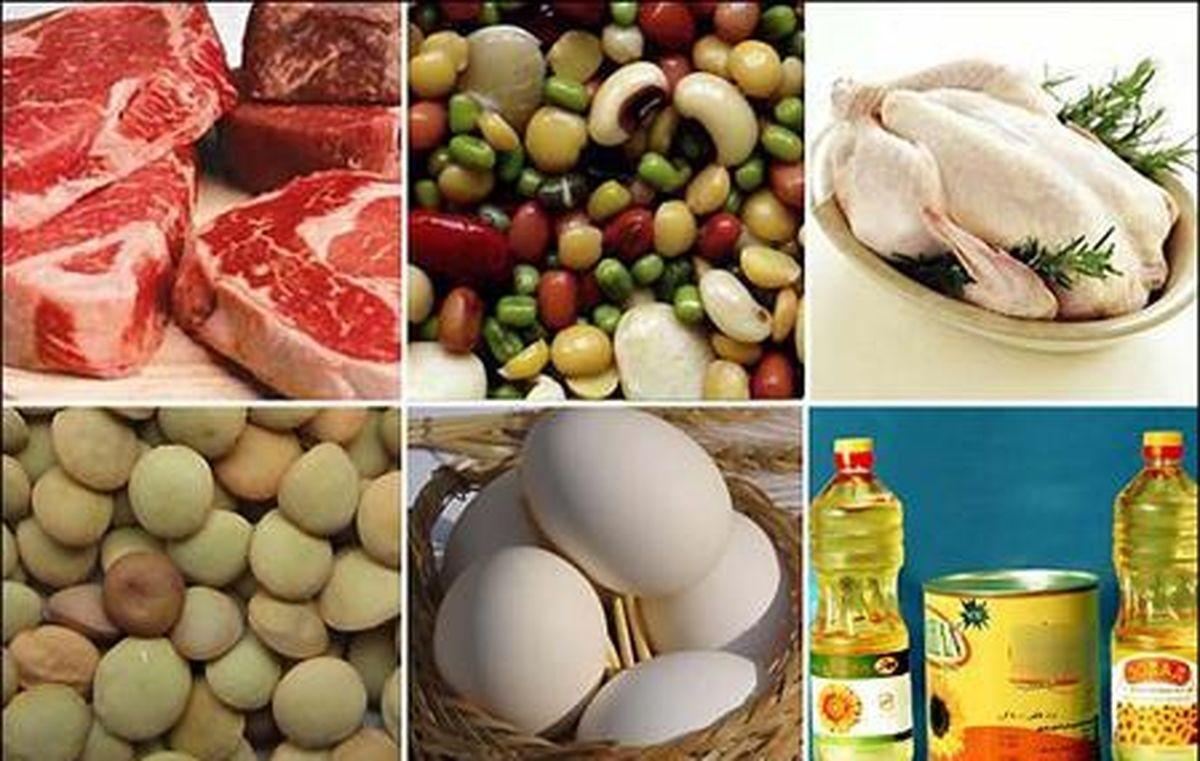 تنظیم بازار مرغ و میوه به کجا رسید؟