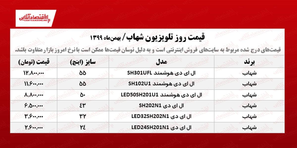 قیمت تلویزیون شهاب +جدول /۱۱بهمن ۹۹