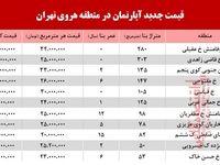 قیمت آپارتمان در منطقه هروی تهران +جدول