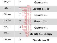 انواع روغن موتور خودرو توتال چند؟ +جدول