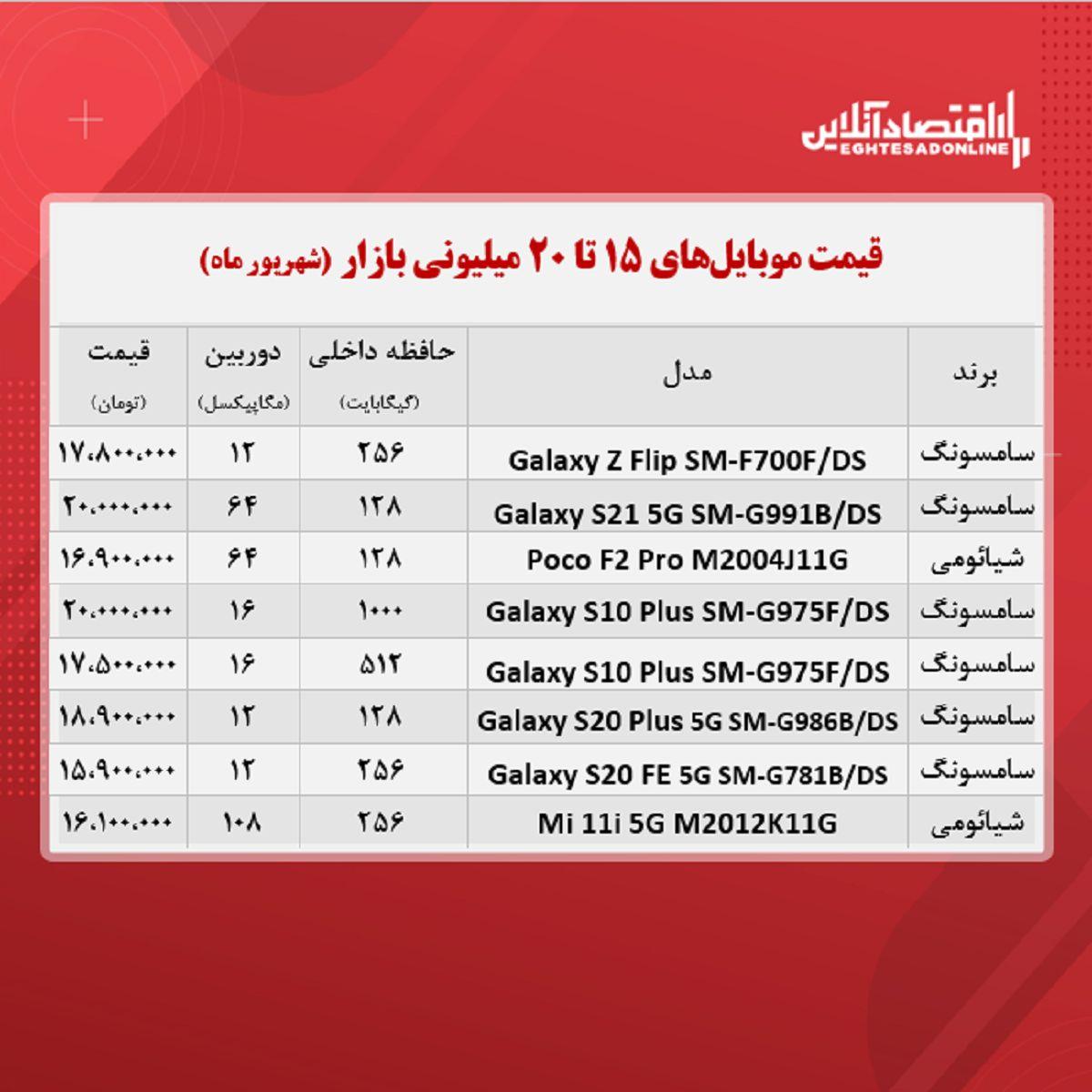 قیمت گوشی (محدوده ۲۰ میلیون تومان)