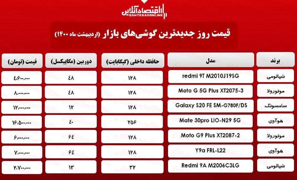 قیمت گوشیهای جدید در بازار / ۱اردیبهشت