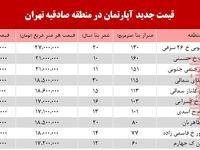 قیمت آپارتمان در منطقه صادقیه  +جدول