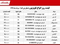 قیمت جدید تلویزیون بزرگ در بازار +جدول