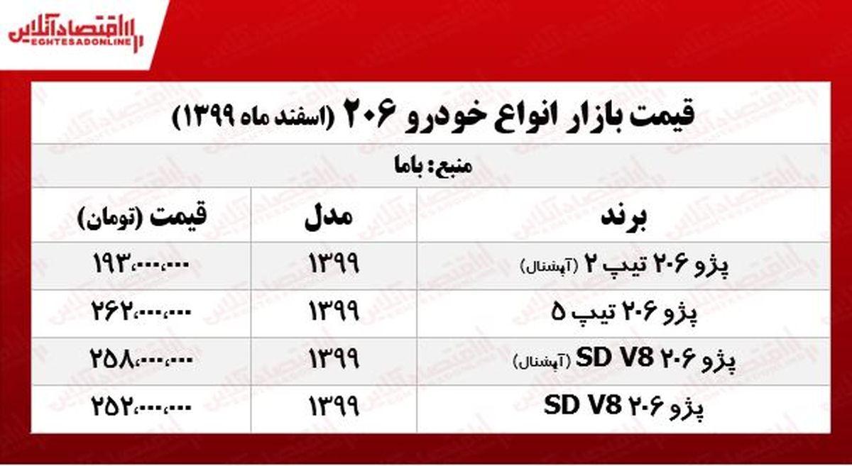 قیمت خودرو ۲۰۶ در تهران +جدول