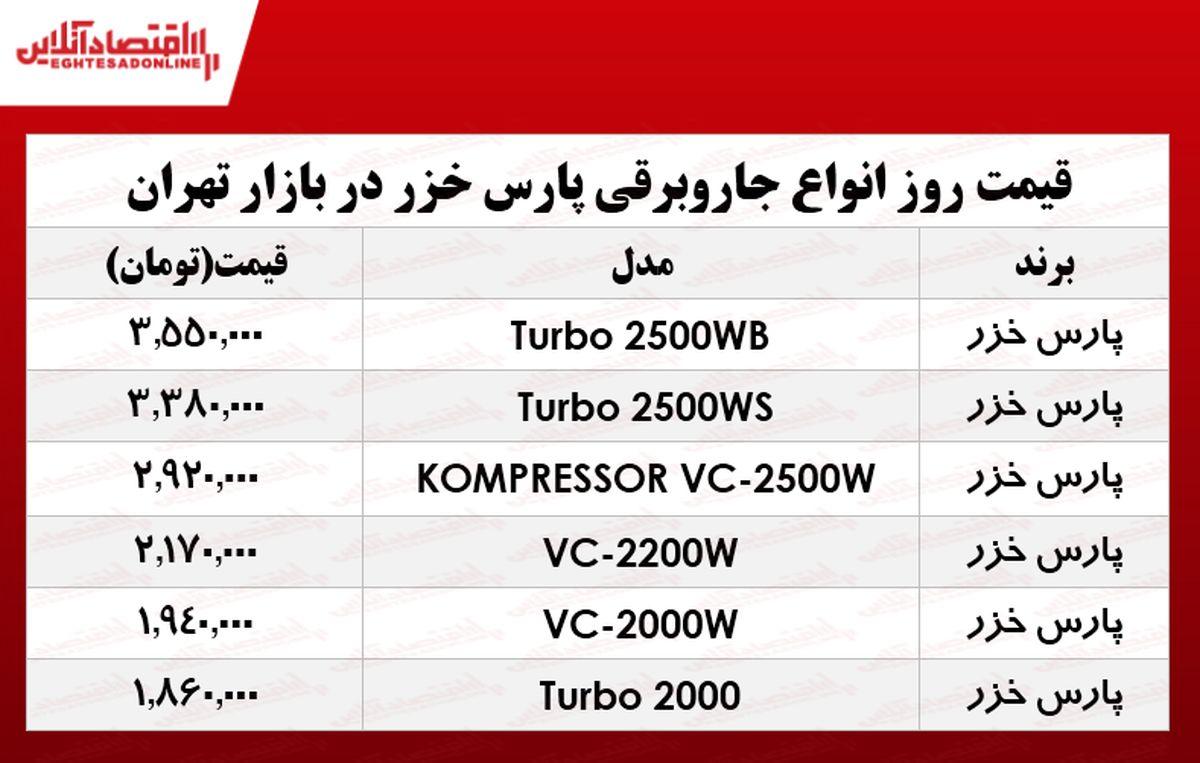 قیمت جدید جاروبرقی پارس خزر +جدول