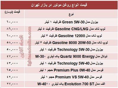 قیمت انواع روغن موتور خودرو؟ +جدول